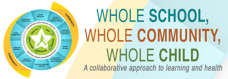Merged graphic the WSCC Model. The words: 'Whole School, Whole Commuity, Whole Child' reads across